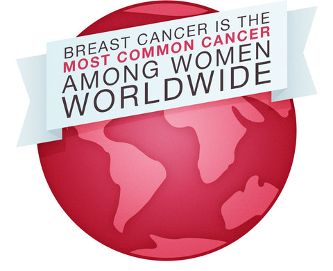 Personal Reflections on Breast Cancer Awareness Month