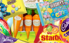 Opinions on Easter Candy